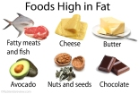 high-fat-foods